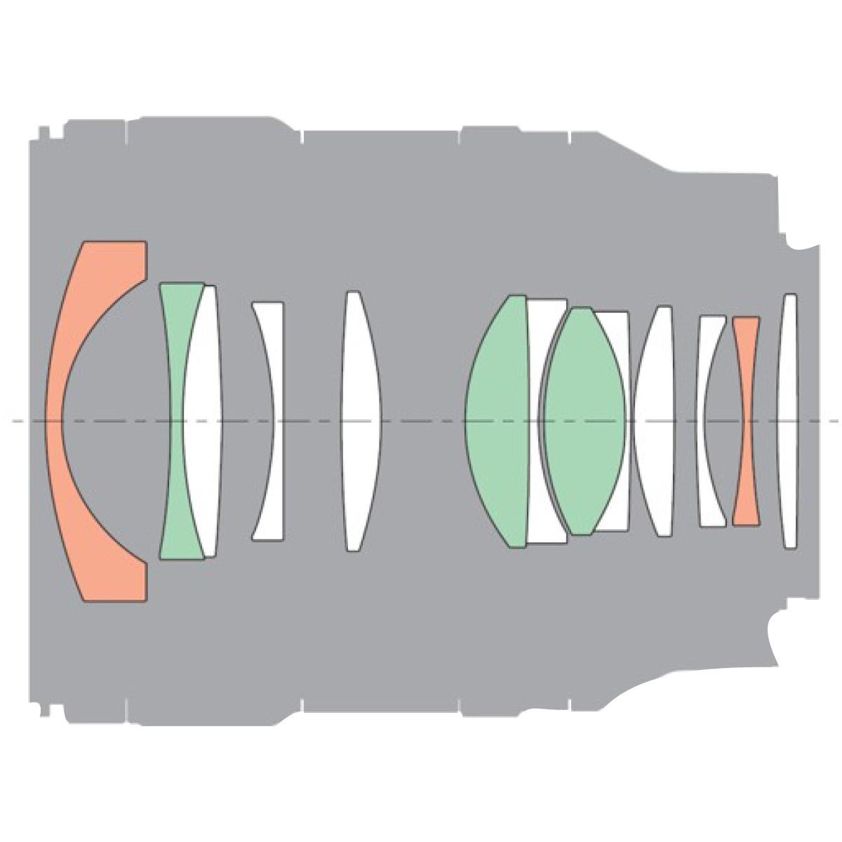 Sony 24 mm 1:1,4 GM FE